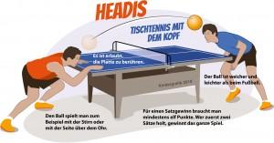So funktioniert Kopfball-Tischtennis. (Foto: dpa)